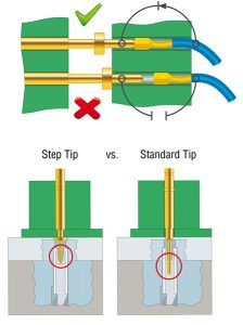 Step tip vs Standard tip