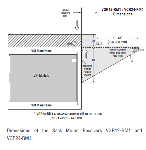 Receiver-Rack-Dimensions